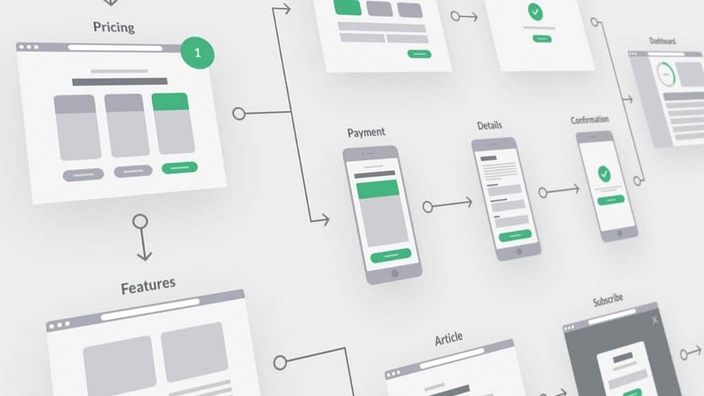 UX Kavramı ve Yeni Nesil Web Uygulamaları